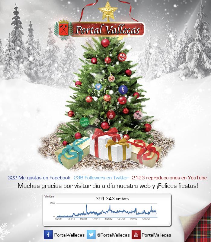 2º Aniversario de Portal Vallecas
