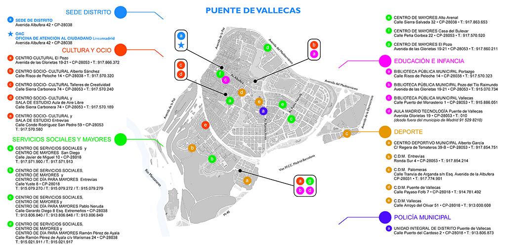 informacion_puentedevallecas02