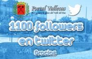 Más de 1100 followers en twitter y Novedades de nuestra web