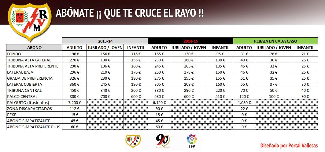 Tabla de abonos Rayo Vallecano 2014-15