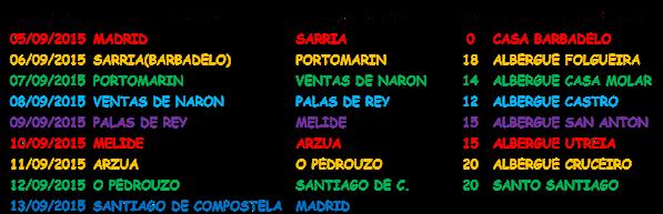 arcoirisdeluz-etapascamino2015
