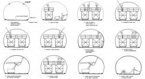 Pasos de mejora de los túneles