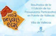 Resultados finales de las Propuestas de la II edición de los Presupuestos participativos en Puente y Villa de Vallecas